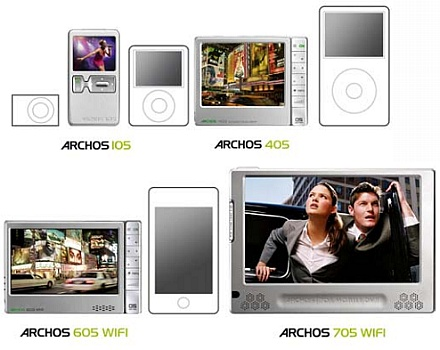 Archos's Generation 5 players