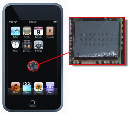 iFixit в поисках Bluetooth в iPod Touch