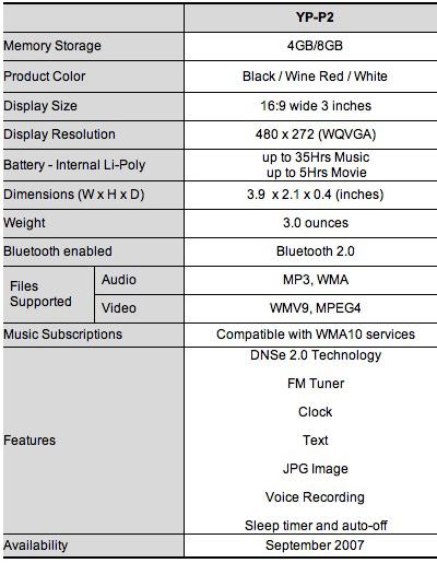 Samsung YP-P2 технические характеристики