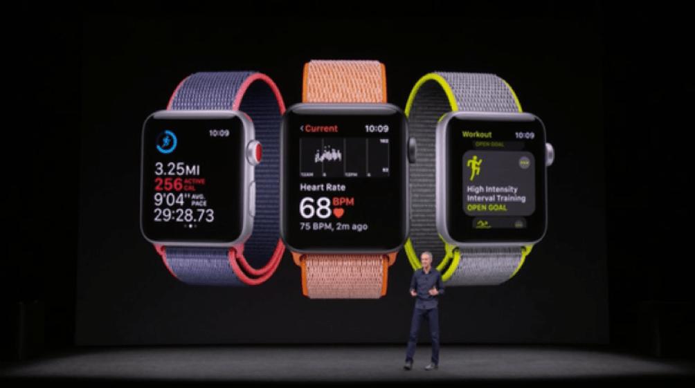 цвета новых apple watch series 3