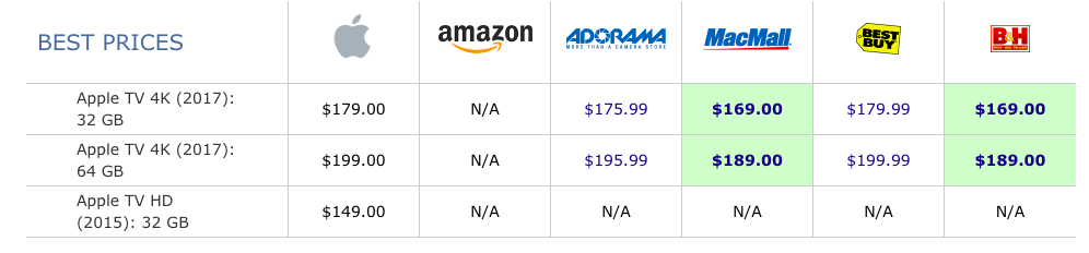 apple tv как купить